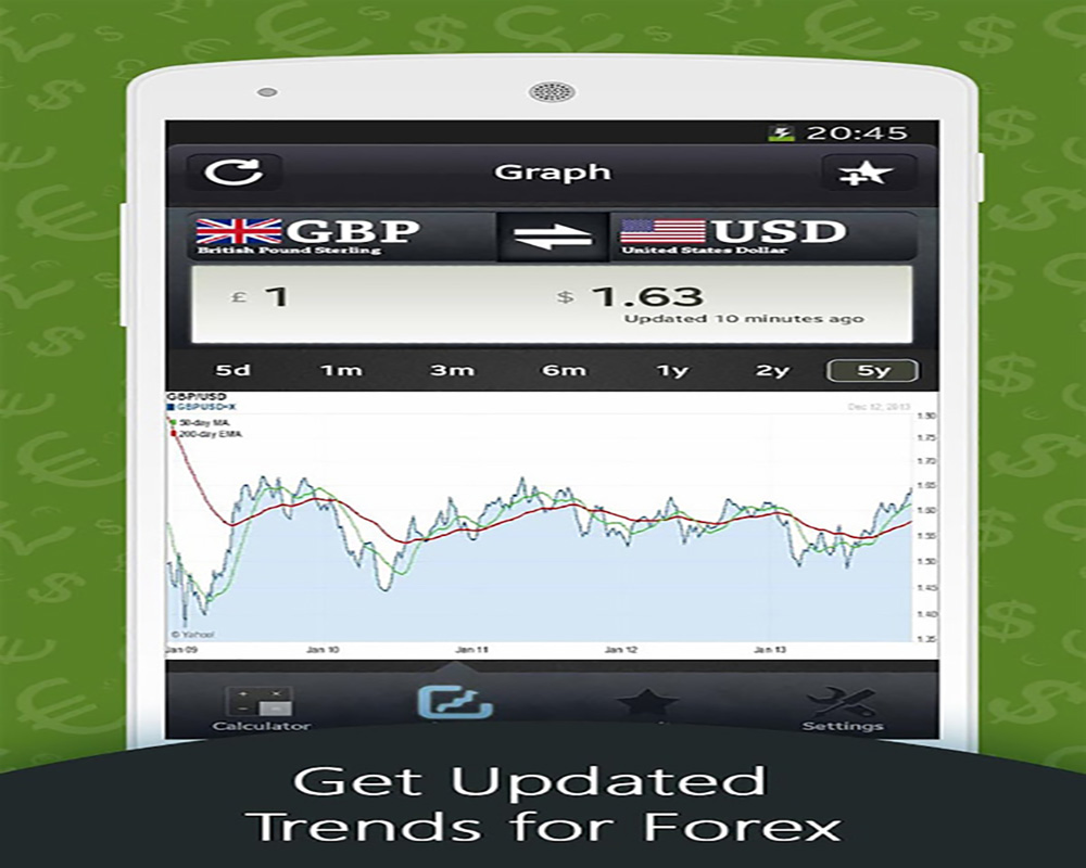 Www.forex currency converter.com